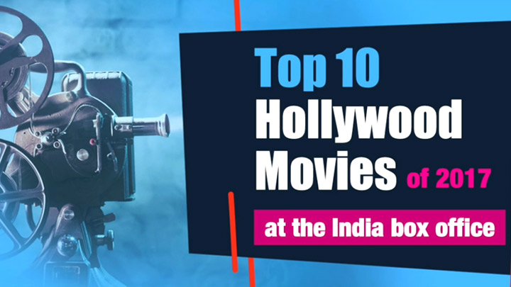 Top 10 hollywood movies at the indian box office in 2017 bollywood hungama - Classement film box office ...
